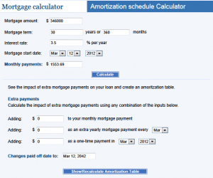 mortgage calculator  sheryl petrashek's for Eagan home sales