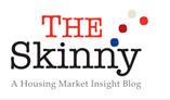 The Skinny Market Activity Report Twin Cities Sheryl Petrashek