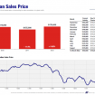 Twin Cities Real Estate Home Sales October 1, 2012