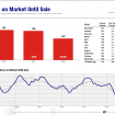 Twin Cities Real Estate Home Sales December 17, 2012